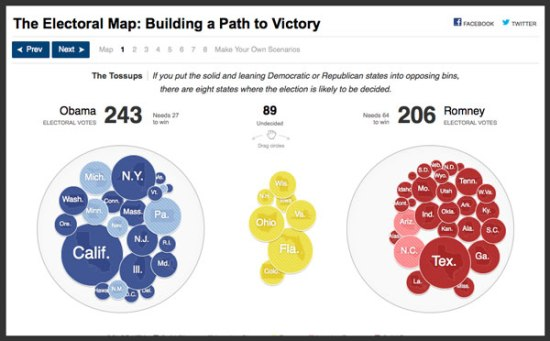 Interactive electoral graphic (Screen grab from the NYT; click to visit NYT)